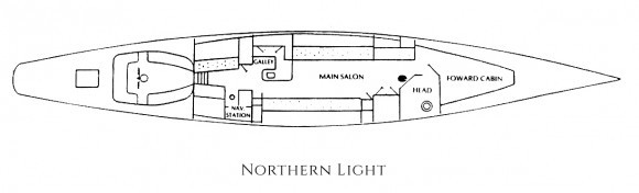 Northern Light for Charter